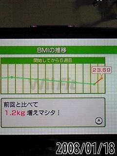 グラフでもぐっと上がってるぜ(◎o◎)!!