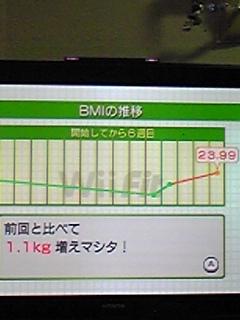 なんだこのグラフはよ〜(;`皿´)