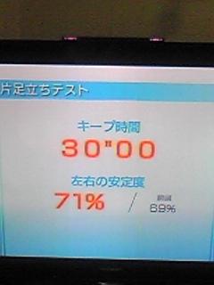 71%か〜(・◇・)