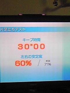 60%か〜( ̄▽ ̄;)