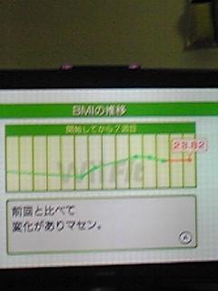 体重もまずまずだよな(☆_☆)
