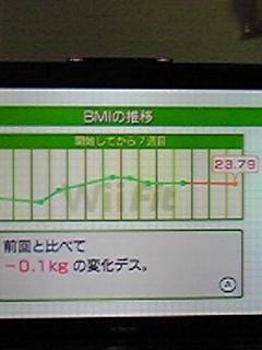 体重もいい感じだよ(*^▽^*)/